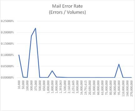 Internal_Mail