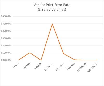 Vendor_Print