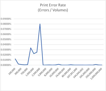 Internal_Print
