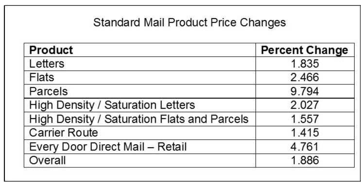 2015_Price_Increase_Standard_Mail