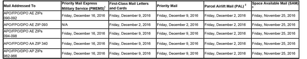2016 Shipping Dates.jpg