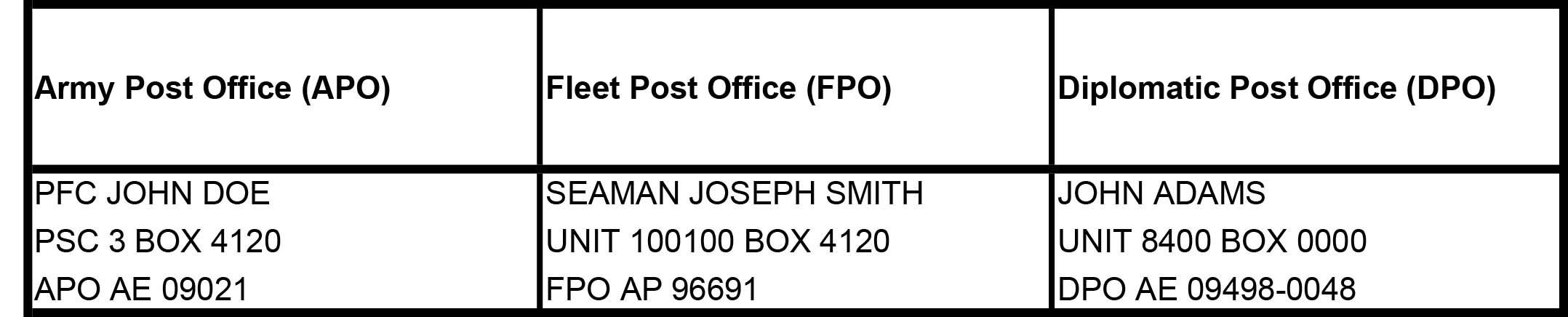 APO Shipping Address.jpg