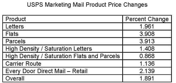 R20201 Marketing Mail