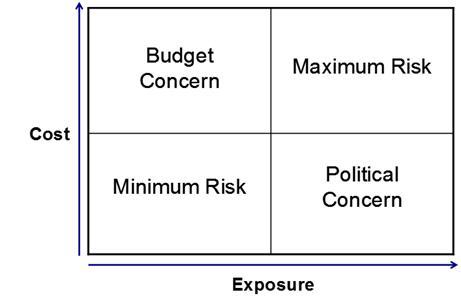 Risk_square.jpg
